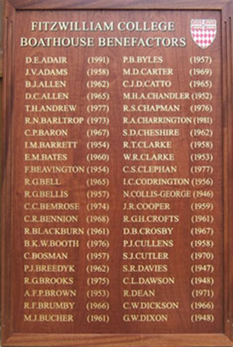 fitzwilliam college boat club honours boards
