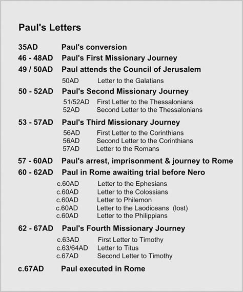 rediscovering paul an introduction to his world letters and theology books the bible journey an introduction to paul s letters