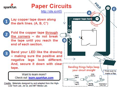 circuit card template resources learn sparkfun