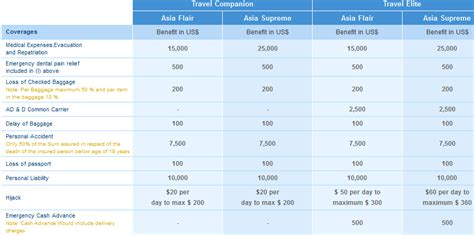 allianz travel insurance rates 44billionlater