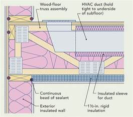 Insulating Basement Ceiling Joists - how to insulate a cold floor betzwood associates pc