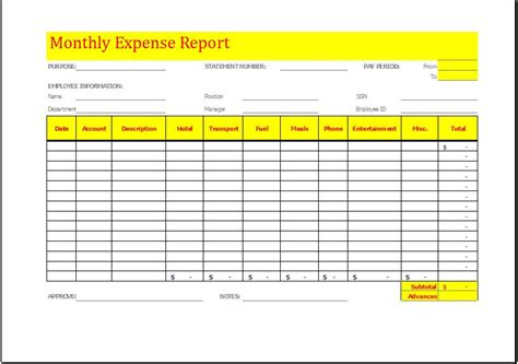 daily expense report template monthly expense report template at http www bizworksheets monthly expense reports