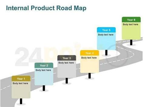 Product Roadmap In All About Powerpoint Scoop It Product Development Roadmap Template Powerpoint