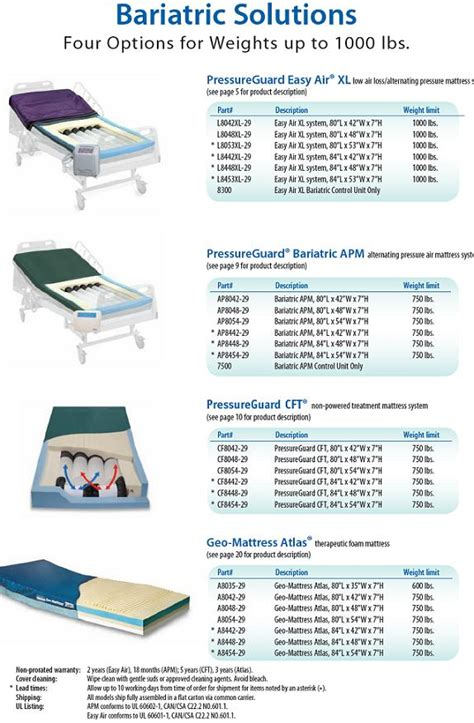 hospital bed size mattress for hospital beds