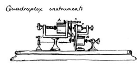Quadruplex   The Edison Papers