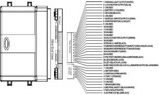 wiring diagram for 2002 tahoe wiring diagram for 2002 chevy tahoe wiring diagrams