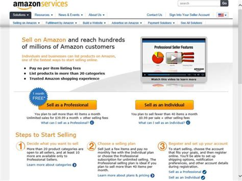 amazon pro is amazon fba right for you