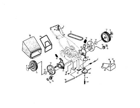 poulan lawn mower parts diagram wheels diagram parts list for model pr6y22chb poulan