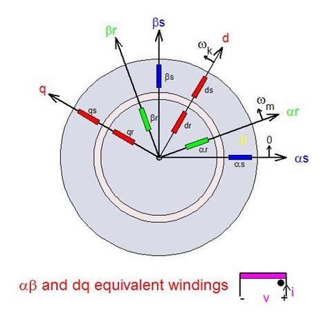 induction motor dq model induction motor dq model 28 images induction motor model in rotor flux frame with three