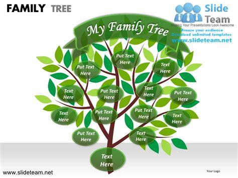How To Make Create Geneology Family Tree Powerpoint How To Make Family Tree In Powerpoint