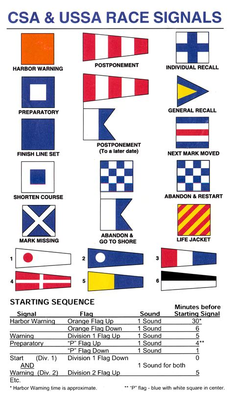 sailboat racing flags sailing racing flag pictures to pin on pinterest thepinsta