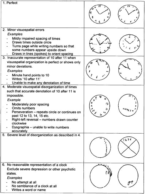 clocks testo the clock drawing test and dementia doctor dementia and