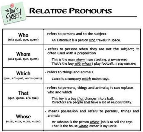 relative clauses myenglishspot