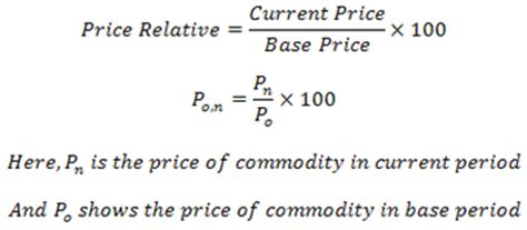Mba Grading Curve by Simple Price Index Or Price Relative