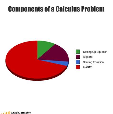 Calculus Meme - mrs guthrie s calculus class funny calculus cont