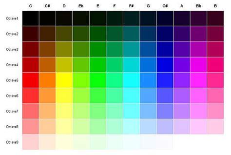color scale scale color picker color pickers