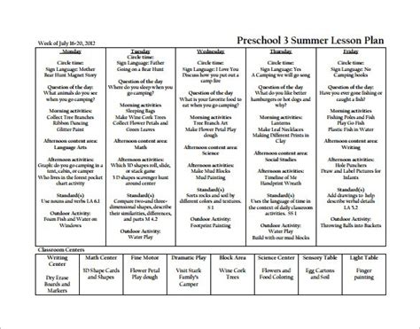 Early Years Lesson Plan Template by Early Years Lesson Plan Template Image Collections