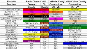 wiring diagram for pioneer car stereo wiring image wiring diagram for pioneer car radio printable image on wiring diagram for pioneer car stereo