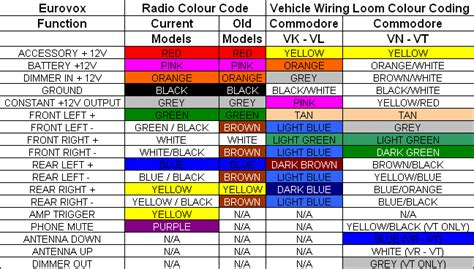 holden commodore vs stereo wiring diagram wiring diagram