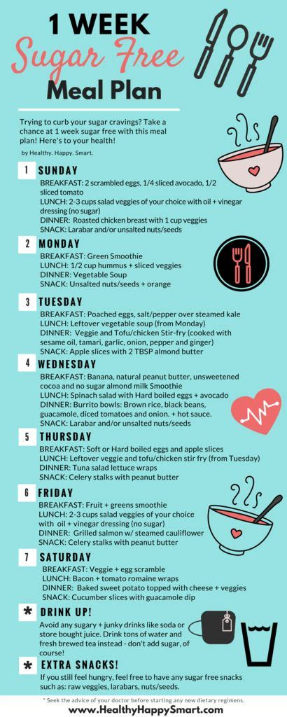 Detox Week Plan by Sugar Free Diet Plan 1 Week Meal Plan Pdf Healthy