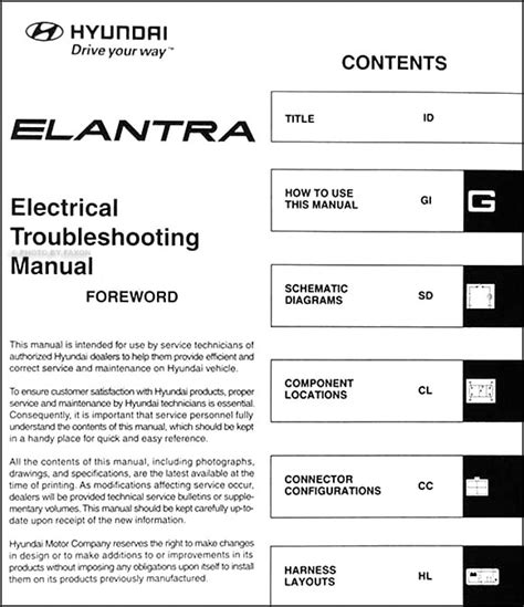 electric and cars manual 2006 hyundai elantra lane departure warning 2007 hyundai elantra electrical troubleshooting manual original