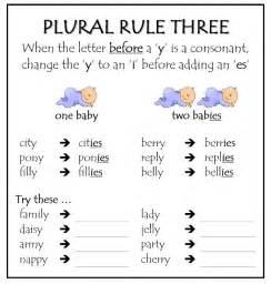 25 best ideas about plural rules on pinterest spelling