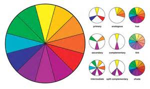 makeup color wheel makeup color wheel mugeek vidalondon