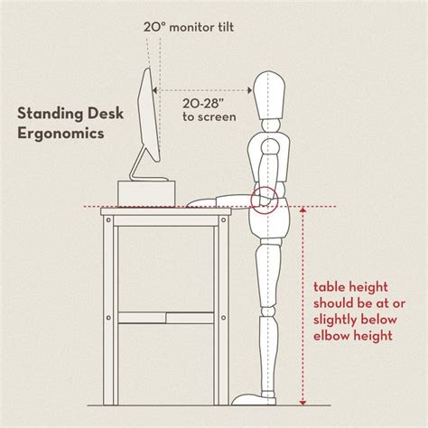working at a standing desk science does working at a standing desk consume