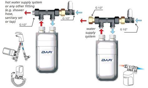 mini chauffe eau biphas 233 9 kw dafi 400 v avec un raccord 189 quot