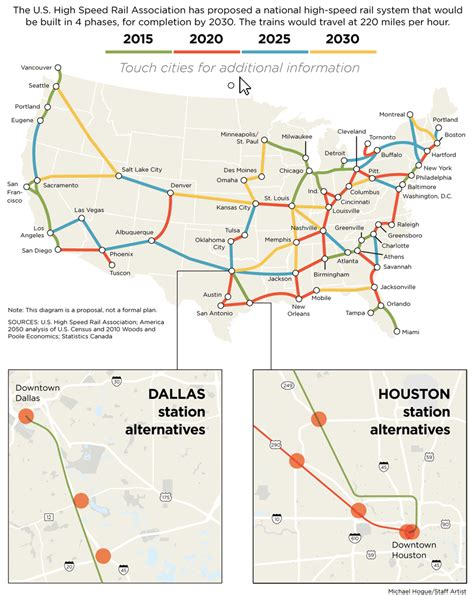texas central railway map where should dallas high speed rail station be transportation dallas news