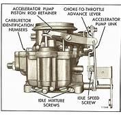 CK525 Carburetor Kit For Stromberg WW