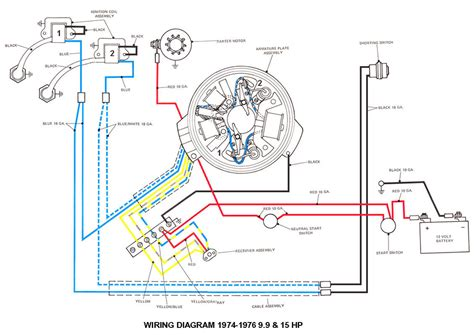 evinrude wiring diagram outboards diagram johnson outboard diagram engine wiring images