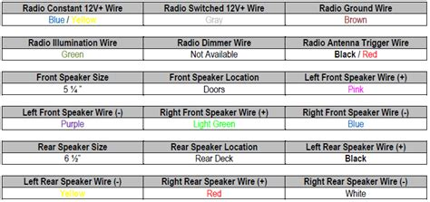 2006 toyota yaris radio wiring diagram wiring diagram