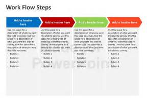 Work Flow Chart Template Powerpoint by Workflow Process Steps Editable Powerpoint Template