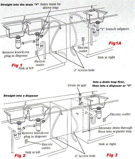 Installing new dishwasher and double sink