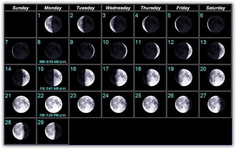printable monthly calendar with moon phases moon phases blank printable calendar calendar template 2016