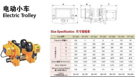 electric chain hoist wiring diagram chain free