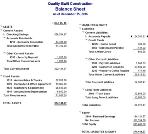 Balance Sheet Ratios Quickbooks Landscaping Lawn Care Irrigation Costing