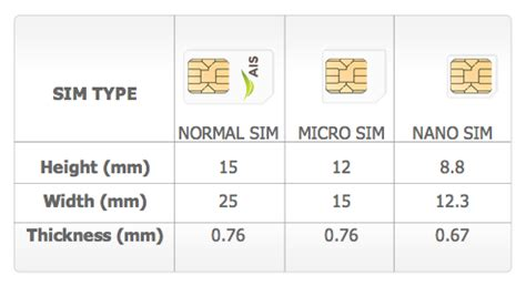how to make micro sim from normal sim card iphone 4 sim card paul kolp