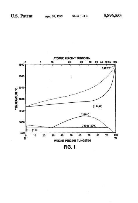 tungsten phase diagram patent us5896553 single phase tungsten titanium sputter