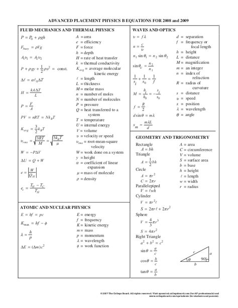 Ap Physics Reference Table by Physics Reference Table Mechanics Brokeasshome
