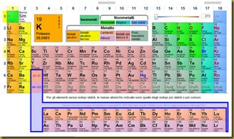 tavola periodica dettagliata k i t c h e n la chimica in tavola