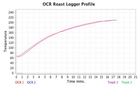 Kuaci Sangrai Kcl 1 2kg solusi battery cara sangrai goreng biji kopi