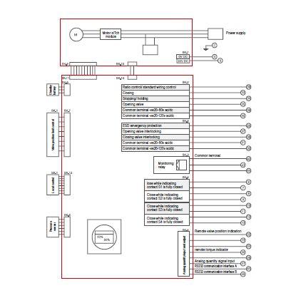 rotork wiring diagram rotork iq 20 wiring diagram 27 wiring diagram images