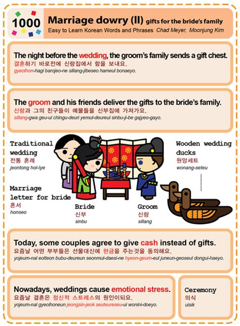 1000 images about marriage on 1000 marriage dowry 2 easy to learn korean etlk