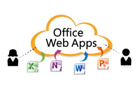Office Web Productivity Izee Business Solutions