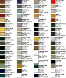 color master paints supplies