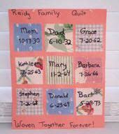 The Patchwork Path - black history ideas on history book projects