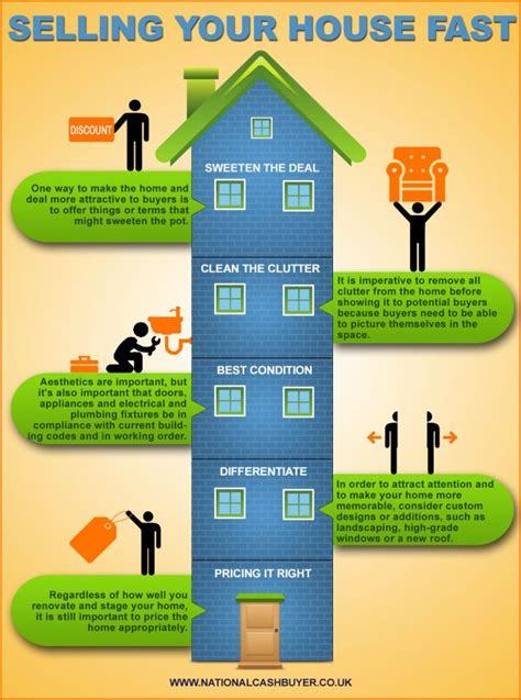 tips for selling a house quickly 142 best infographics living images on pinterest