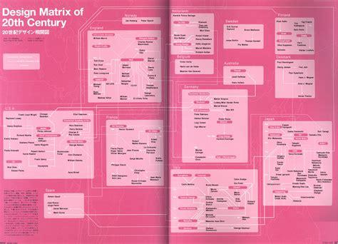 design matrix magazine swissmiss design matrix of 20th century